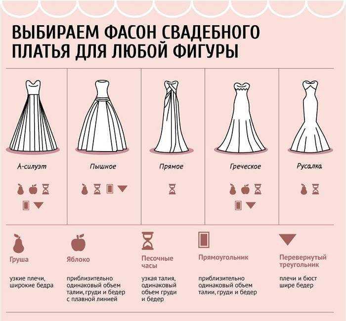 Какой фасон платья подойдёт для полной фигуры
